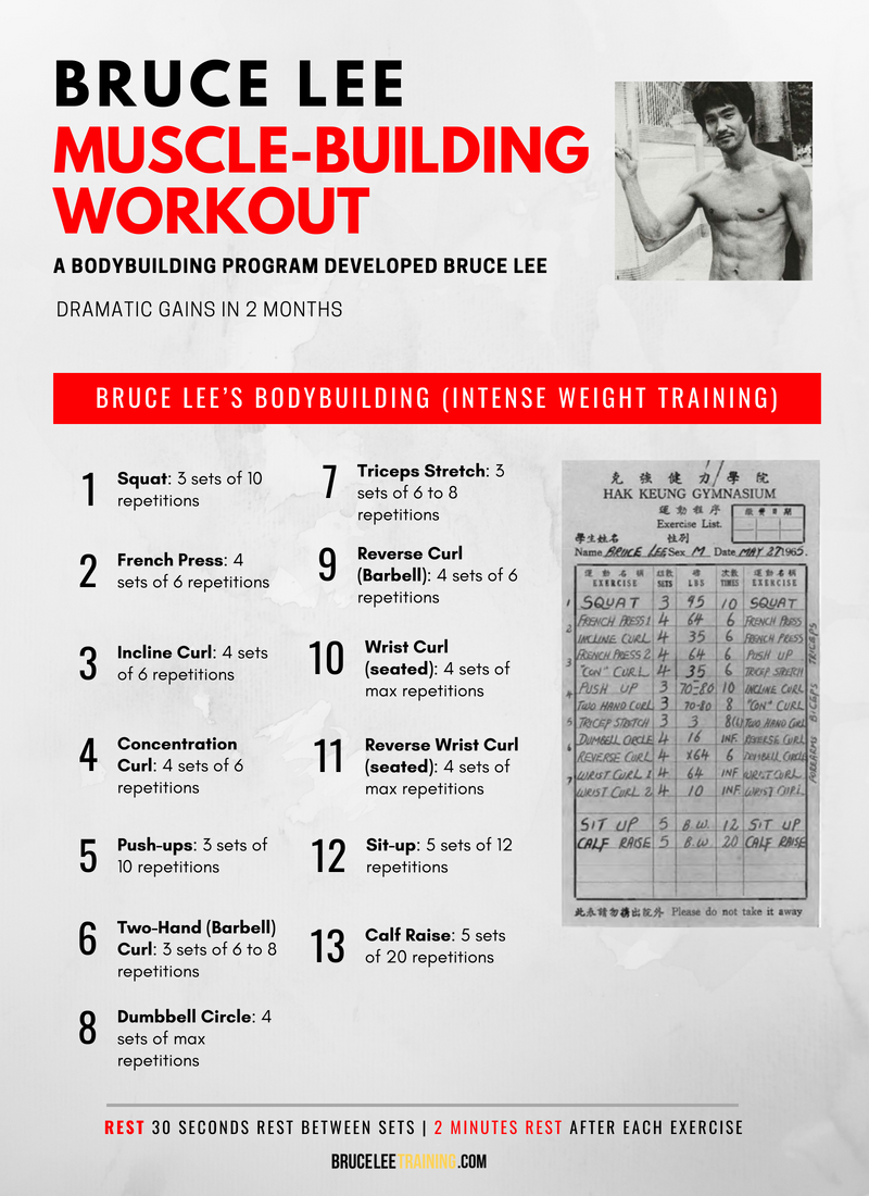 Bruce lee bodybuilding workout routine
